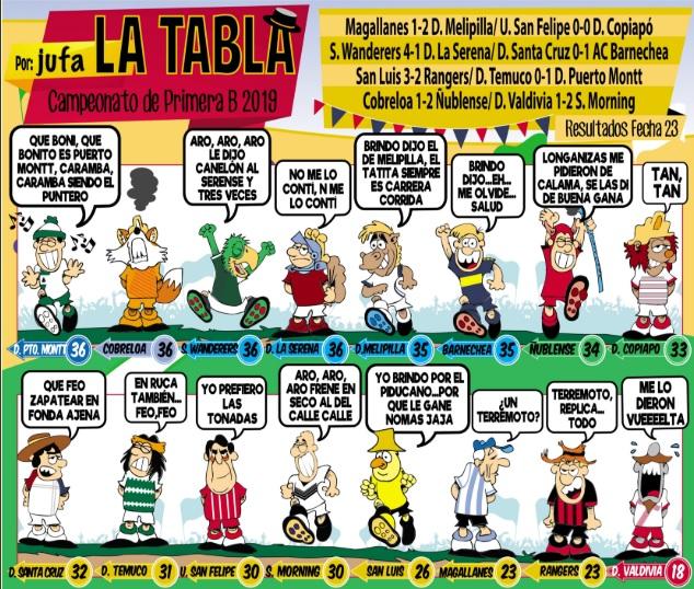 Jufacomic: revisa el clásico de los martes en las caricaturas que animan la Primera B